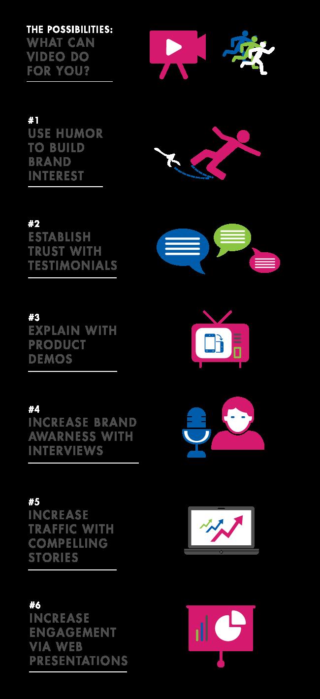 Design4_Multimedia_Infographics